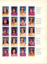 Page 15, 1981 Edition, Phoenix Indian High School - Redskin Yearbook (Phoenix, AZ) online yearbook collection