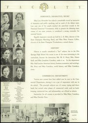 Page 16, 1936 Edition, Hot Springs High School - Old Gold Book Yearbook (Hot Springs, AR) online yearbook collection