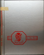 Page 1, 1975 Edition, Jacksonville High School - Red Devil Yearbook (Jacksonville, AR) online yearbook collection