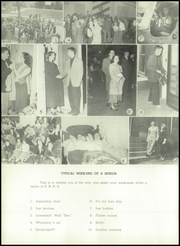 Page 16, 1952 Edition, Pine Bluff High School - Zebra Yearbook (Pine Bluff, AR) online yearbook collection