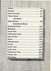 Page 15, 1982 Edition, Arkansas High School - Porker Yearbook (Texarkana, AR) online yearbook collection