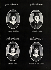 Page 17, 1979 Edition, Junction City High School - Dragon Yearbook (Junction City, AR) online yearbook collection