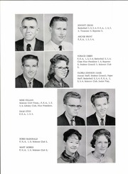 Page 14, 1963 Edition, Fouke High School - Panther Yearbook (Fouke, AR) online yearbook collection