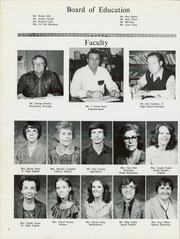 Page 10, 1981 Edition, Caddo Hills High School - Warrior Yearbook (Norman, AR) online yearbook collection