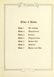 Page 11, 1925 Edition, Arkansas State University - Indian Yearbook (Jonesboro, AR) online yearbook collection