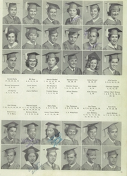 Page 15, 1951 Edition, Nathaniel Narbonne High School - El Eco Yearbook (Harbor City, CA) online yearbook collection