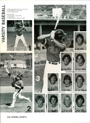 Page 126, 1979 Edition, Valhalla High School - Ragnarok Yearbook (El Cajon, CA) online yearbook collection