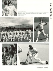 Page 129, 1979 Edition, Valhalla High School - Ragnarok Yearbook (El Cajon, CA) online yearbook collection