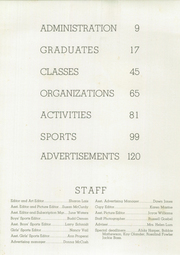 Page 5, 1954 Edition, Mount Diablo High School - Diablo Yearbook (Concord, CA) online yearbook collection