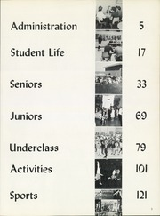 Page 7, 1965 Edition, Ygnacio Valley High School - I Eshu Yearbook (Concord, CA) online yearbook collection