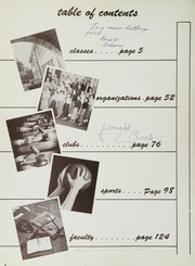 Page 8, 1954 Edition, Oxnard High School - Cardinal and Gold Yearbook (Oxnard, CA) online yearbook collection