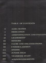 Page 6, 1959 Edition, Birmingham High School - Tomahawk Yearbook (Van Nuys, CA) online yearbook collection