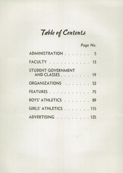 Page 8, 1955 Edition, Shasta High School - Daisy Yearbook (Redding, CA) online yearbook collection