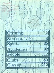 Page 3, 1987 Edition, Lincoln High School - President Yearbook (Denver, CO) online yearbook collection