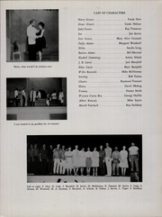 Page 13, 1963 Edition, Fort Morgan High School - Pacemaker Yearbook (Fort Morgan, CO) online yearbook collection