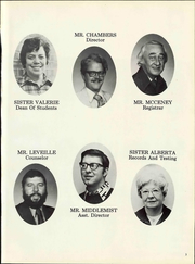 Page 5, 1977 Edition, St Mary High School - Marylin Yearbook (Colorado Springs, CO) online yearbook collection