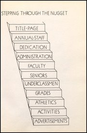 Page 11, 1959 Edition, Nederland High School - Nugget Yearbook (Nederland, CO) online yearbook collection