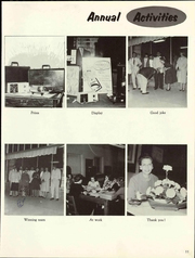 Page 17, 1957 Edition, Lamar Community College - Atakagua Yearbook (Lamar, CO) online yearbook collection