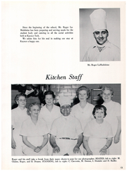 Page 17, 1965 Edition, Kaynor Regional Vocational Technical High School - Panther Yearbook (Waterbury, CT) online yearbook collection