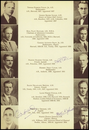 Page 14, 1942 Edition, Loomis Chaffee High School - Confluence Yearbook (Windsor, CT) online yearbook collection