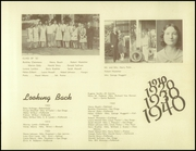 Page 15, 1940 Edition, Fallbrook Union High School - Moccasin Yearbook (Fallbrook, CA) online yearbook collection