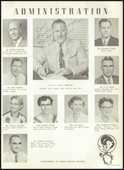 Page 13, 1958 Edition, Lake Worth High School - Tradewinds Yearbook (Lake Worth, FL) online yearbook collection