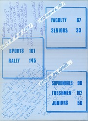 Page 6, 1988 Edition, Ganesha High School - Titan Yearbook (Pomona, CA) online yearbook collection
