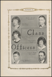 Page 16, 1924 Edition, Corpus Christi High School - Duffle Bag Yearbook (Corpus Christi, TX) online yearbook collection