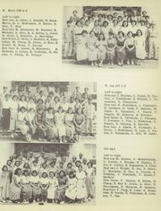 Page 113, 1953 Edition, Farrington High School - Ke Kiaaina Yearbook (Honolulu, HI) online yearbook collection