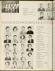 Page 130, 1950 Edition, University of Houston - Houstonian Yearbook (Houston, TX) online yearbook collection