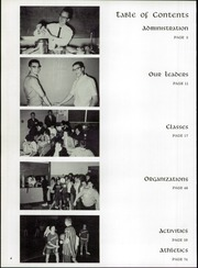 Page 8, 1963 Edition, Sandpoint High School - Monticola Yearbook (Sandpoint, ID) online yearbook collection