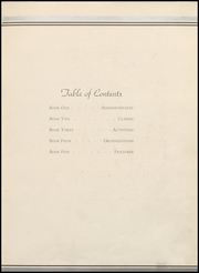 Page 11, 1935 Edition, Pocatello High School - Pocatellian Yearbook (Pocatello, ID) online yearbook collection