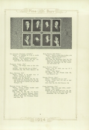 Page 17, 1924 Edition, Weiser High School - Pineburr Yearbook (Weiser, ID) online yearbook collection