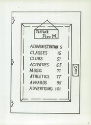 Page 7, 1959 Edition, South Fremont High School - Tattler Yearbook (St Anthony, ID) online yearbook collection