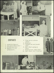 Page 14, 1954 Edition, Fruitland High School - Poma Terra Yearbook (Fruitland, ID) online yearbook collection