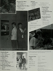 Page 9, 1986 Edition, Plymouth High School - Mayflower Yearbook (Plymouth, IN) online yearbook collection