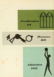 Page 6, 1966 Edition, Duke University - Chanticleer Yearbook (Durham, NC) online yearbook collection