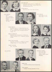 Page 14, 1956 Edition, Hewitt Trussville High School - Memento Yearbook (Trussville, AL) online yearbook collection