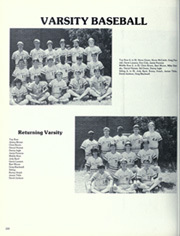 Page 224, 1986 Edition, Minor High School - Iris Yearbook (Birmingham, AL) online yearbook collection