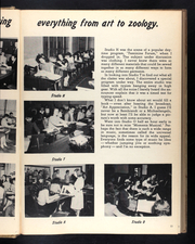 Page 17, 1947 Edition, Bloom High School - Bloom Yearbook (Chicago Heights, IL) online yearbook collection