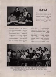 Page 8, 1948 Edition, Carbondale Community High School - Dial Yearbook (Carbondale, IL) online yearbook collection