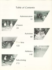 Page 15, 1959 Edition, Moline High School - M Yearbook (Moline, IL) online yearbook collection