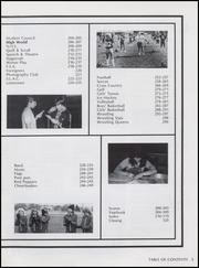 Page 7, 1983 Edition, Granite City High School - Warrior Yearbook (Granite City, IL) online yearbook collection