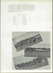 Page 31, 1940 Edition, Grant Community High School - Trumpeter Yearbook (Fox Lake, IL) online yearbook collection