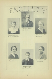 Page 15, 1936 Edition, Murphysboro High School - Crimson and Corn Yearbook (Murphysboro, IL) online yearbook collection