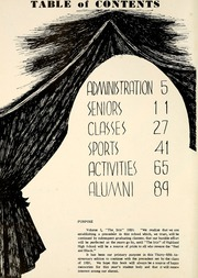 Page 6, 1955 Edition, Highland High School - Iris Yearbook (Highland, IL) online yearbook collection