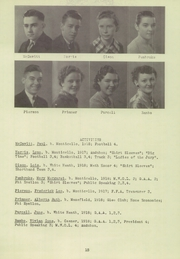 Page 17, 1936 Edition, Monticello High School - Memories Yearbook (Monticello, IL) online yearbook collection
