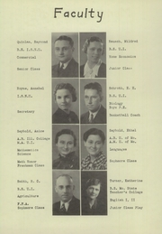 Page 8, 1936 Edition, Monticello High School - Memories Yearbook (Monticello, IL) online yearbook collection