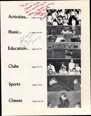 Page 7, 1965 Edition, Knoxville High School - Jester Yearbook (Knoxville, IL) online yearbook collection