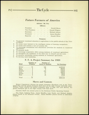Page 47, 1940 Edition, Polo High School - Cycle Yearbook (Polo, IL) online yearbook collection